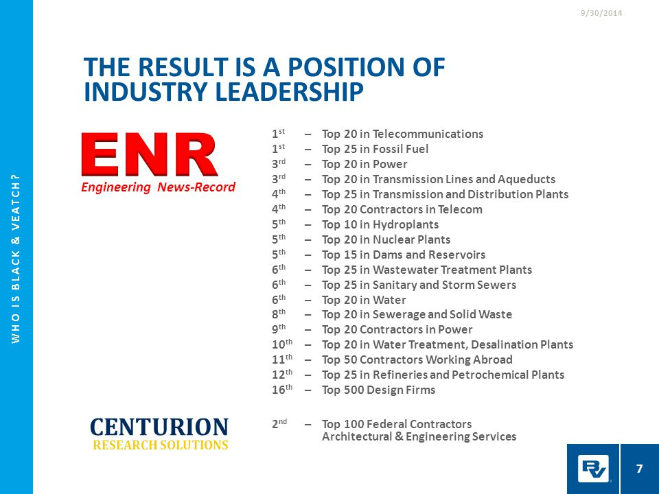 THE RESULT IS A POSITION OF INDUSTRY LEADERSHIP