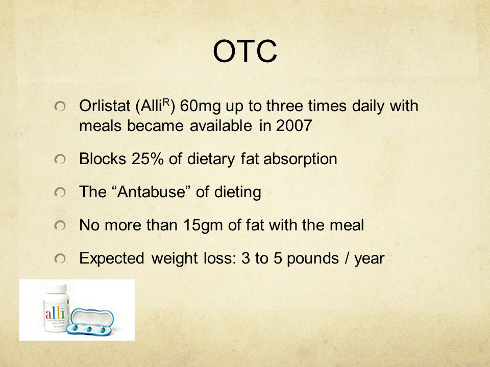OTC Orlistat (AlliR) 60mg up to three times daily with meals became available in 2007. Blocks 25% of dietary fat absorption.
