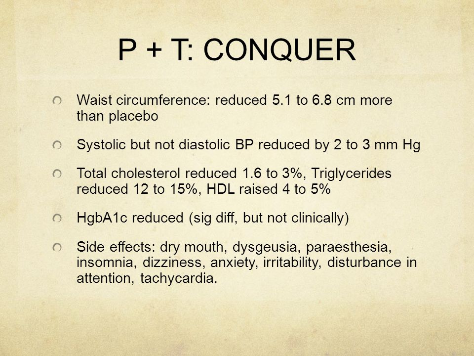 P + T: CONQUER Waist circumference: reduced 5.1 to 6.8 cm more than placebo. Systolic but not diastolic BP reduced by 2 to 3 mm Hg.