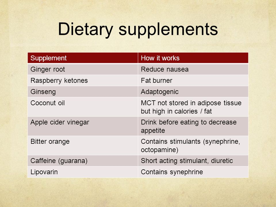 Dietary supplements Supplement How it works Ginger root Reduce nausea