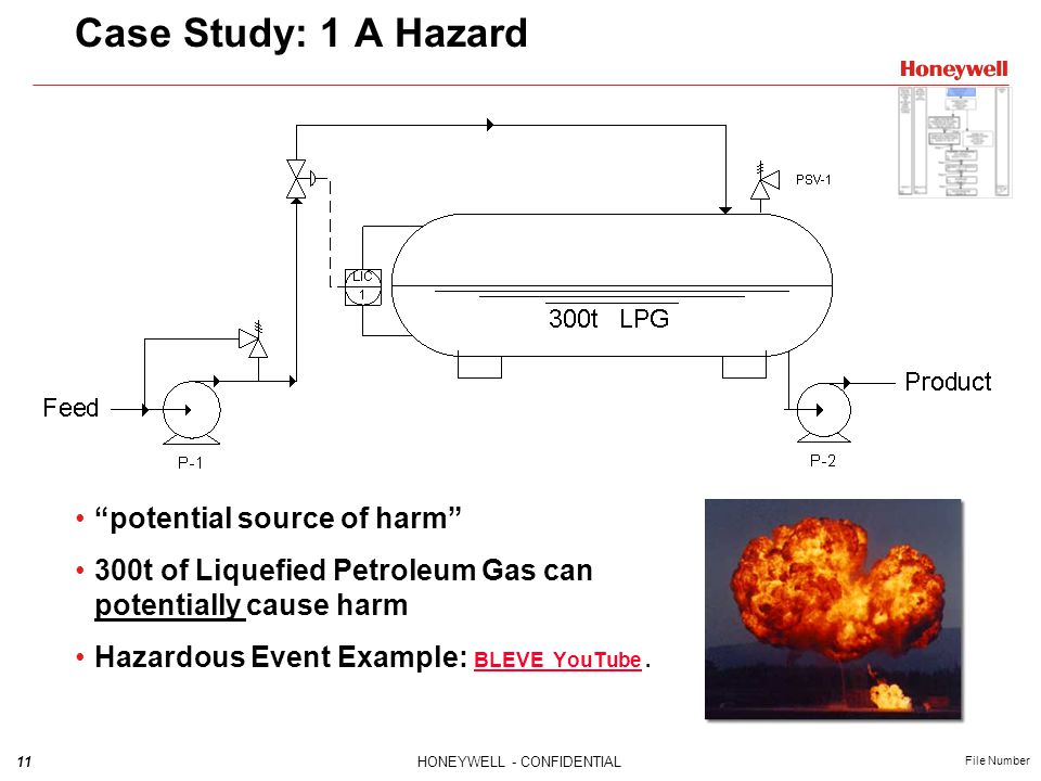 Case Study: 1 A Hazard potential source of harm
