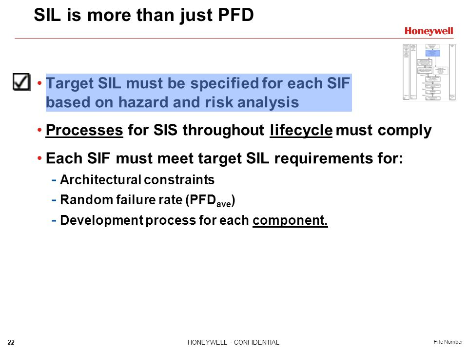 SIL is more than just PFD