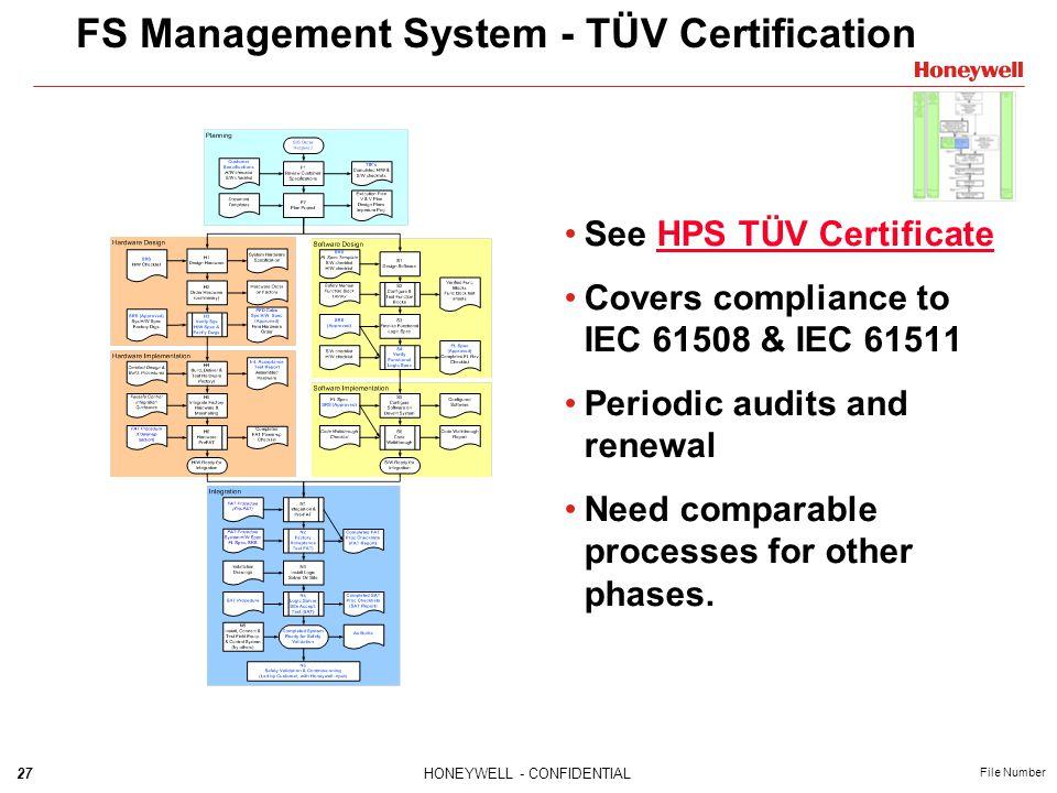 FS Management System - TÜV Certification