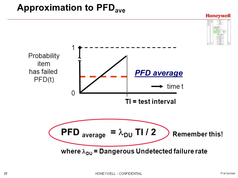Approximation to PFDave