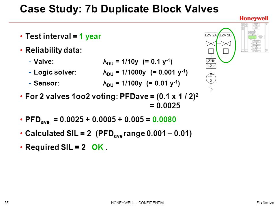 Case Study: 7b Duplicate Block Valves