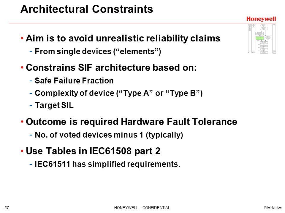 Architectural Constraints