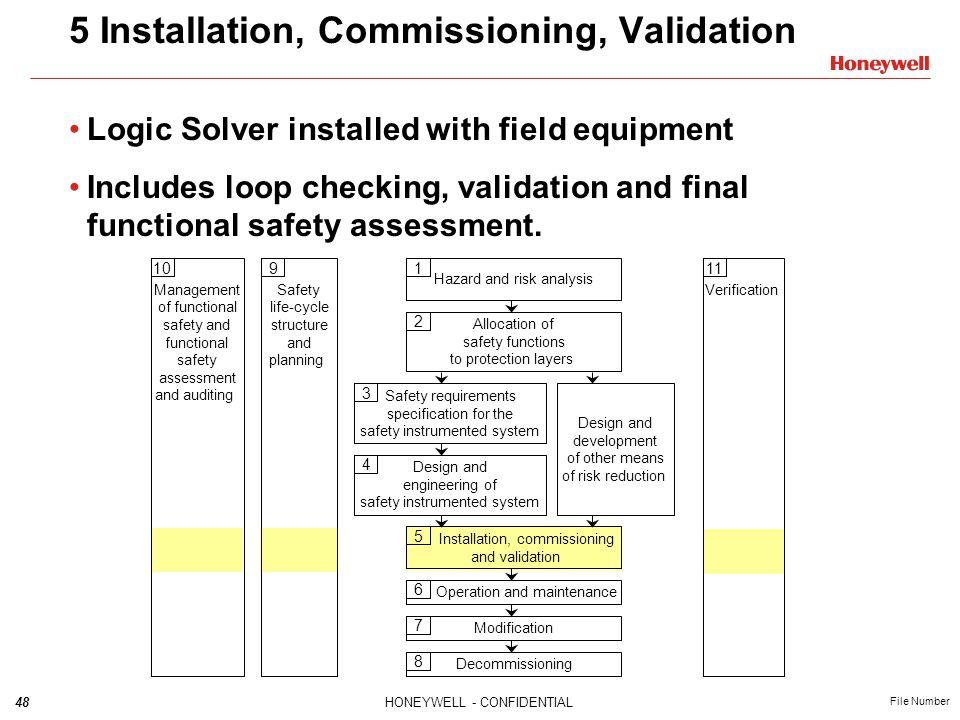 5 Installation, Commissioning, Validation