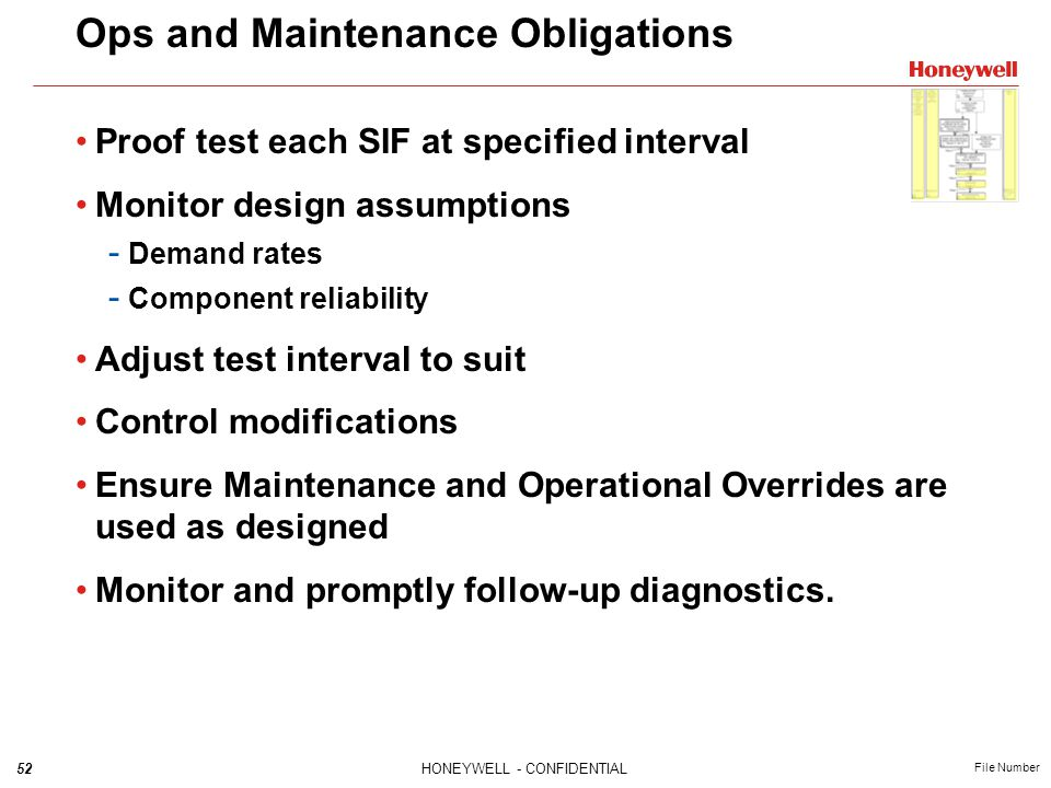 Ops and Maintenance Obligations