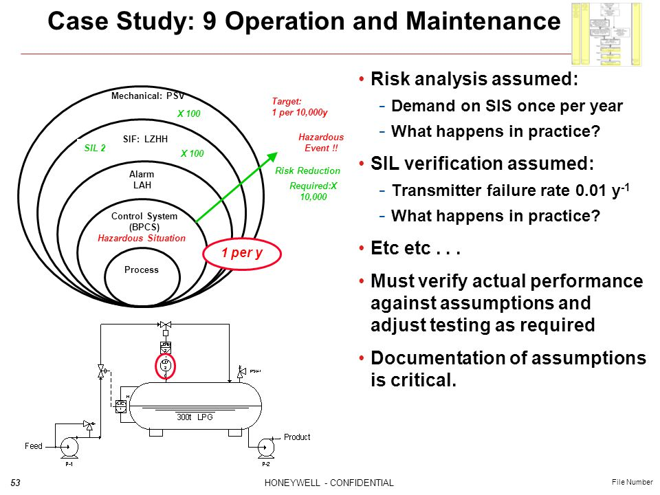 Case Study: 9 Operation and Maintenance
