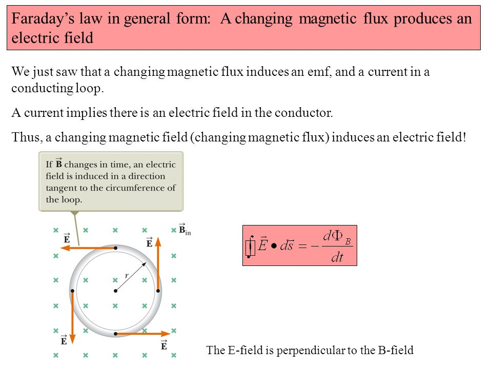 Faraday's law in general form: A changing magnetic flux produces an electric field