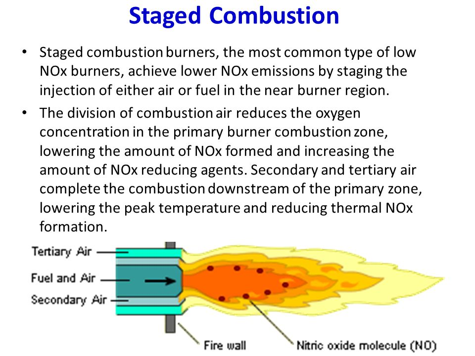 Staged Combustion