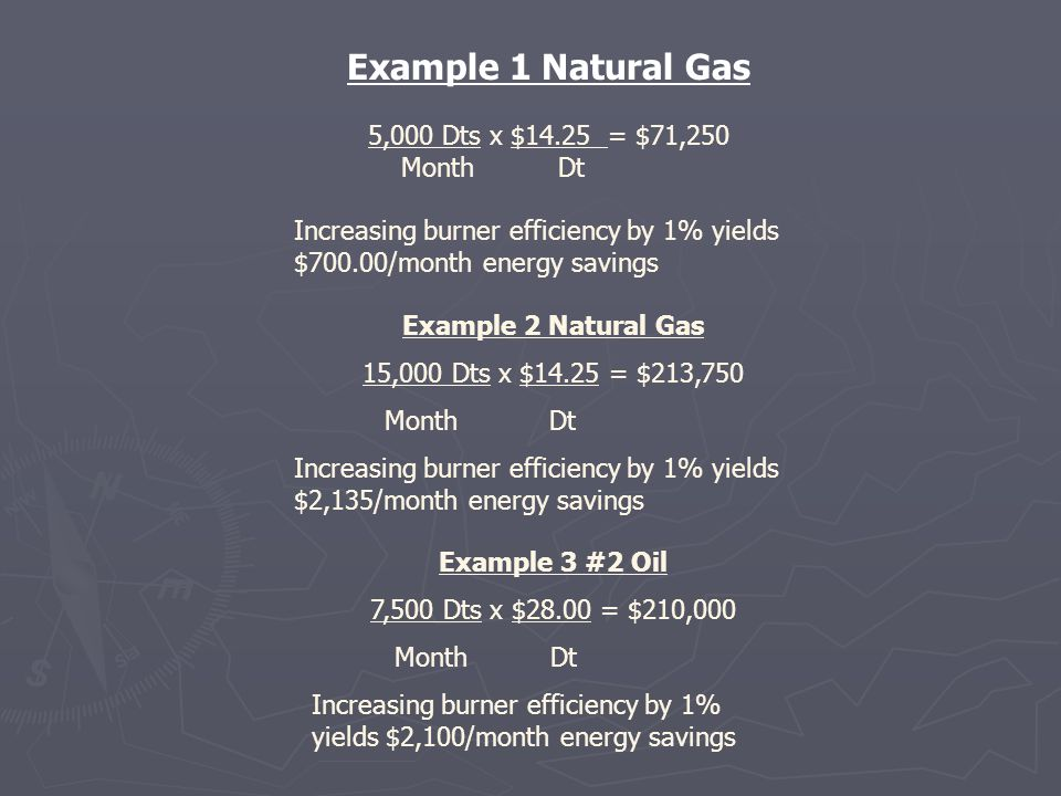 Example 1 Natural Gas 5,000 Dts x $14.25 = $71,250 Month Dt