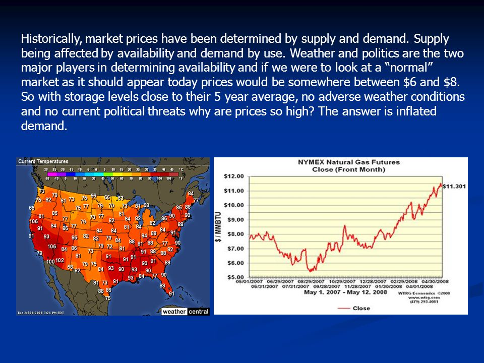 Historically, market prices have been determined by supply and demand