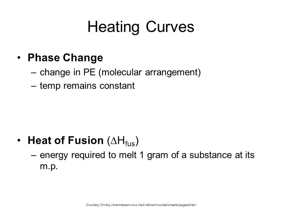 Heating Curves Phase Change Heat of Fusion (Hfus)