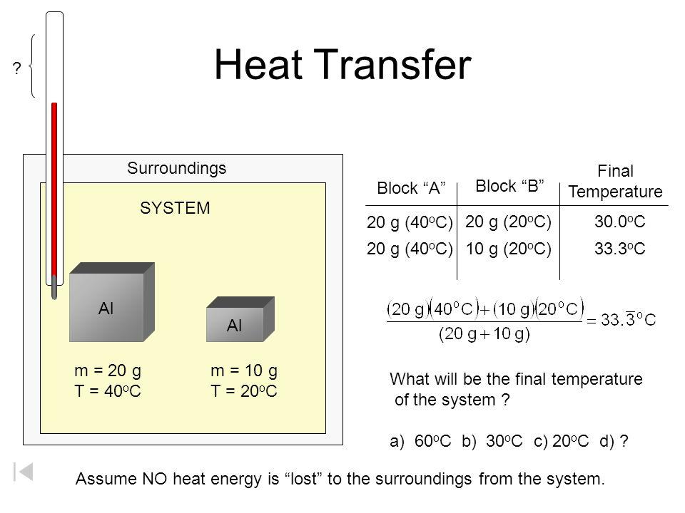 Heat Transfer Surroundings Final Temperature Block A Block B