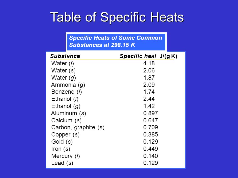 Calorimetry ppt download for Specific heat table j gc