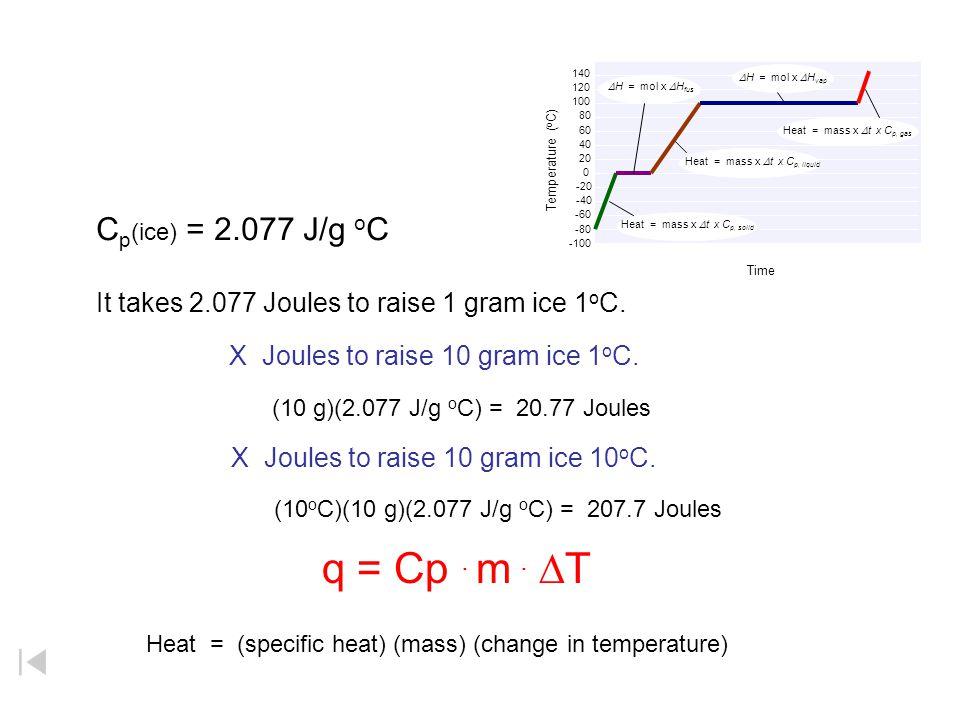 q = Cp . m . DT Cp(ice) = 2.077 J/g oC