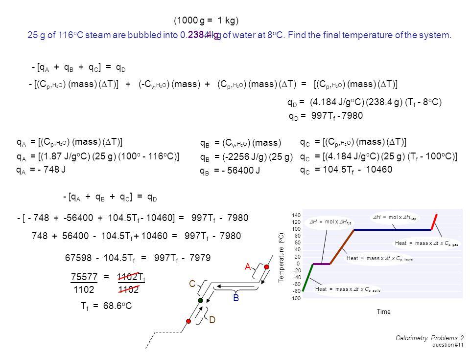 qD = (4.184 J/goC) (238.4 g) (Tf - 8oC)