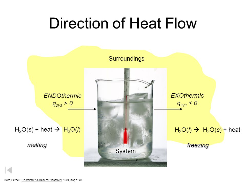 Direction of Heat Flow Surroundings ENDOthermic EXOthermic qsys > 0