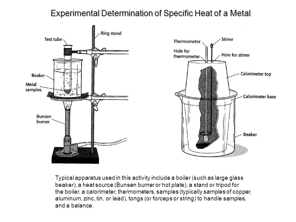 Experimental Determination of Specific Heat of a Metal