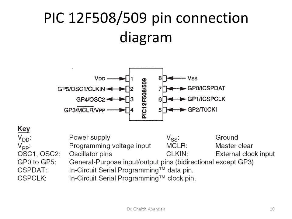 PIC 12F508/509 pin connection diagram