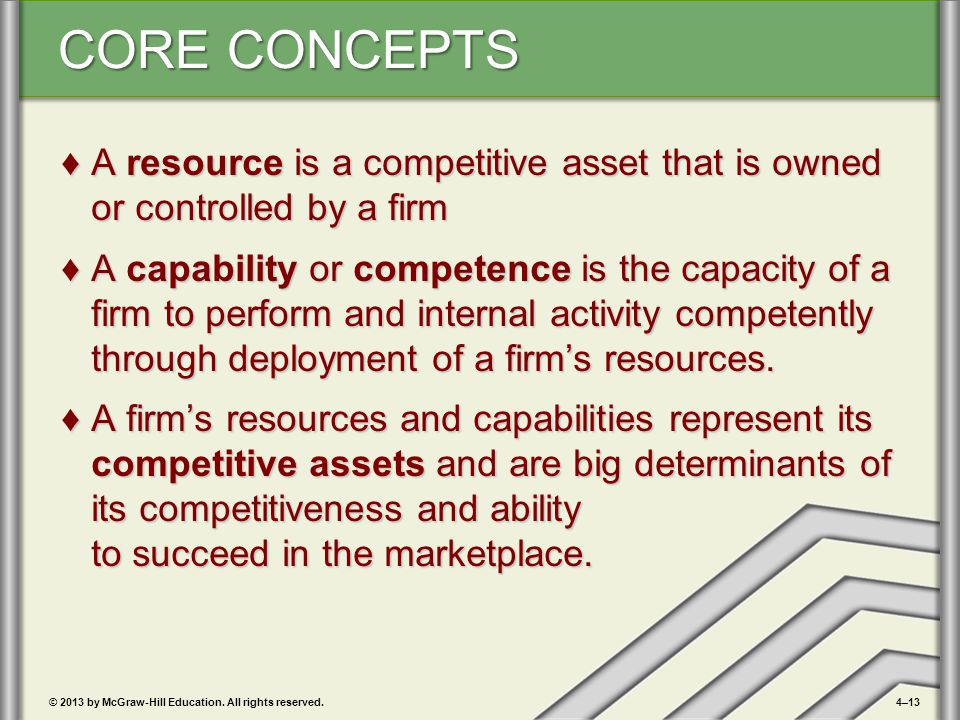 A resource is a competitive asset that is owned or controlled by a firm