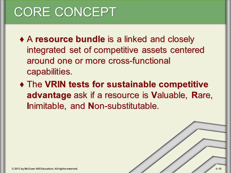 A resource bundle is a linked and closely integrated set of competitive assets centered around one or more cross-functional capabilities.