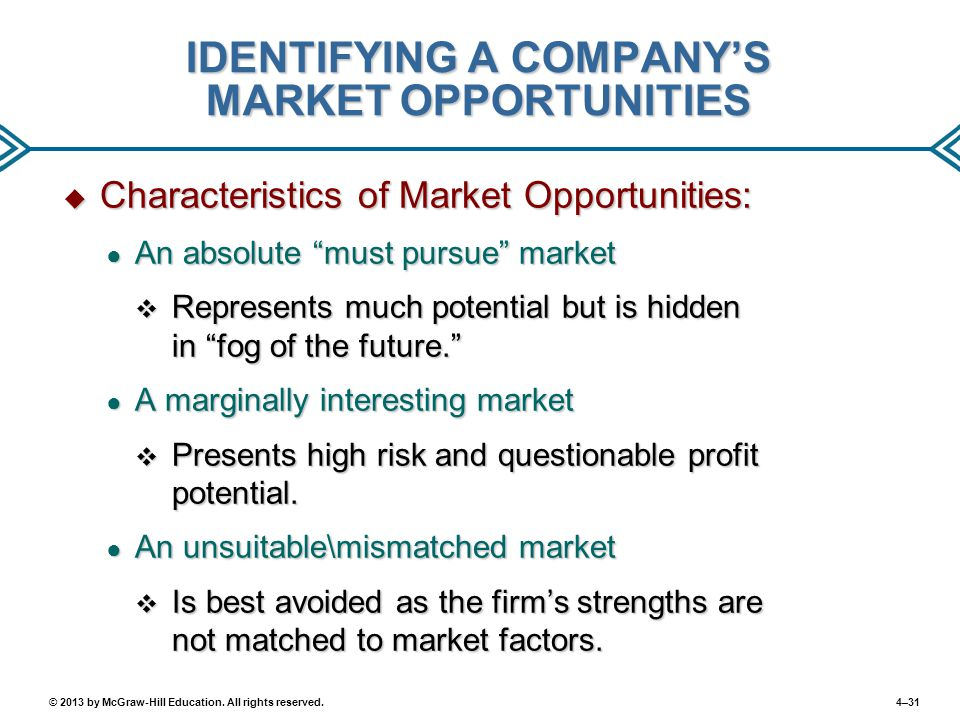 IDENTIFYING A COMPANY'S MARKET OPPORTUNITIES