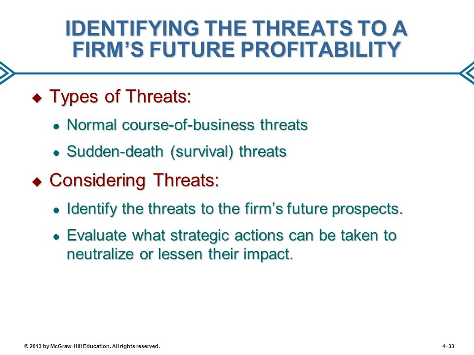 IDENTIFYING THE THREATS TO A FIRM'S FUTURE PROFITABILITY