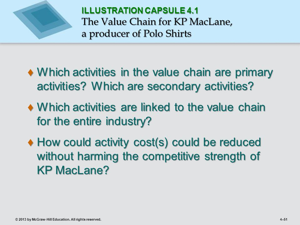 ILLUSTRATION CAPSULE 4.1 The Value Chain for KP MacLane, a producer of Polo Shirts.
