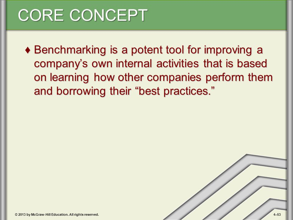 Benchmarking is a potent tool for improving a company's own internal activities that is based on learning how other companies perform them and borrowing their best practices.