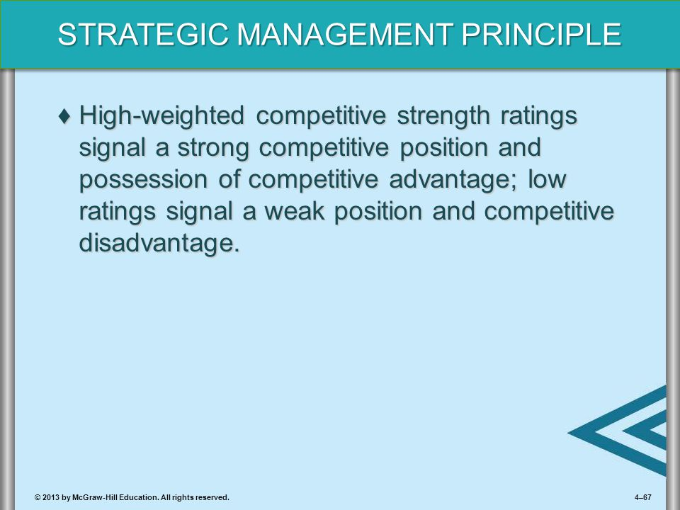 High-weighted competitive strength ratings signal a strong competitive position and possession of competitive advantage; low ratings signal a weak position and competitive disadvantage.