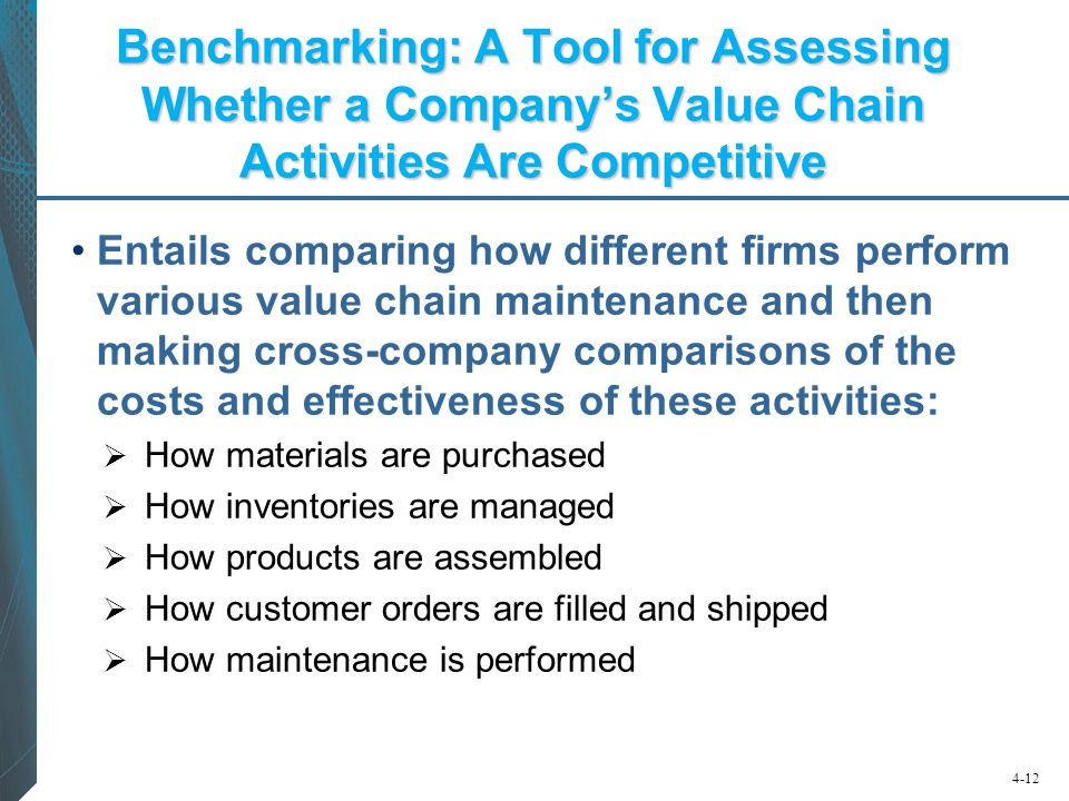 Benchmarking: A Tool for Assessing Whether a Company's Value Chain Activities Are Competitive
