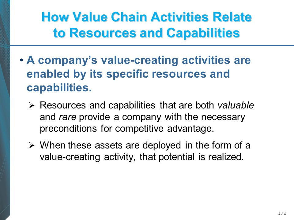 How Value Chain Activities Relate to Resources and Capabilities