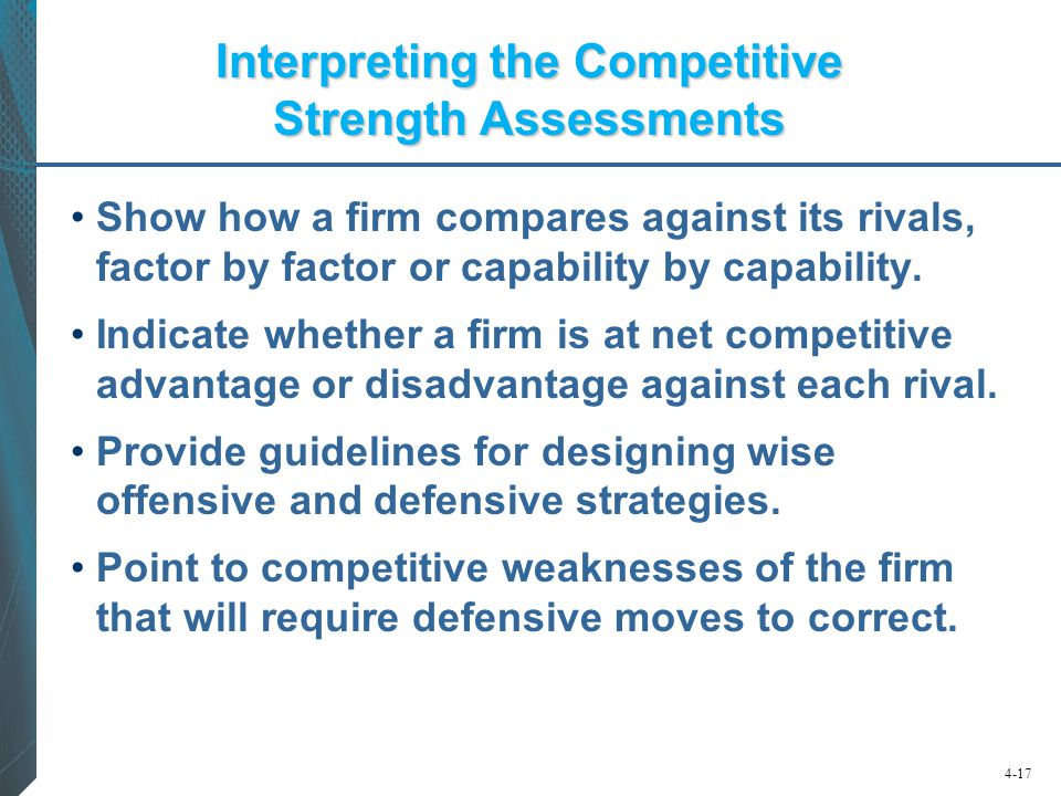 Interpreting the Competitive Strength Assessments