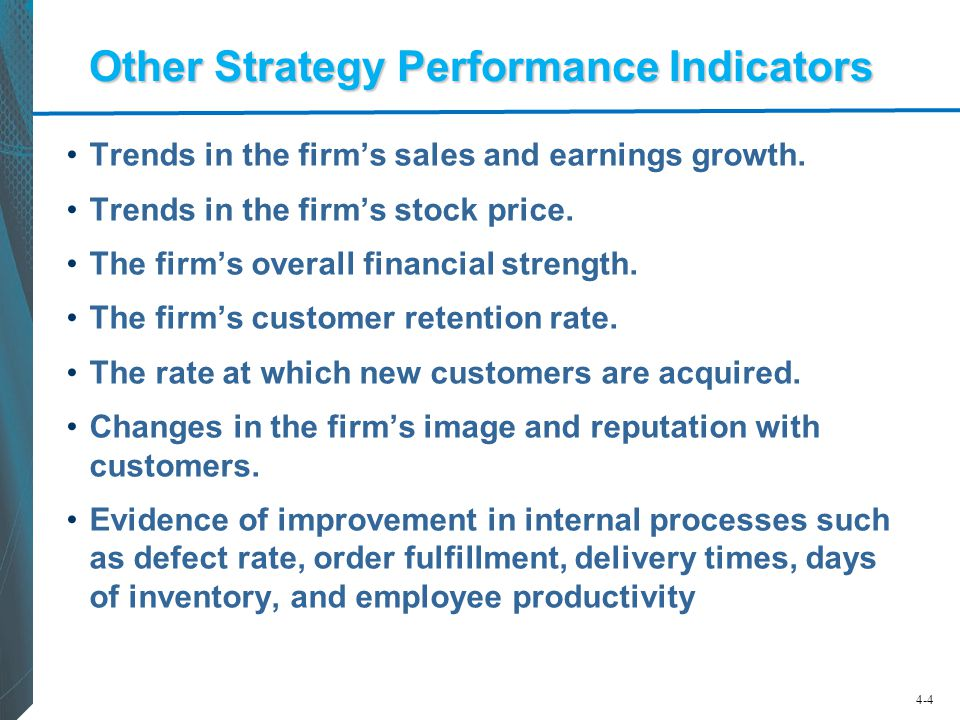 Other Strategy Performance Indicators