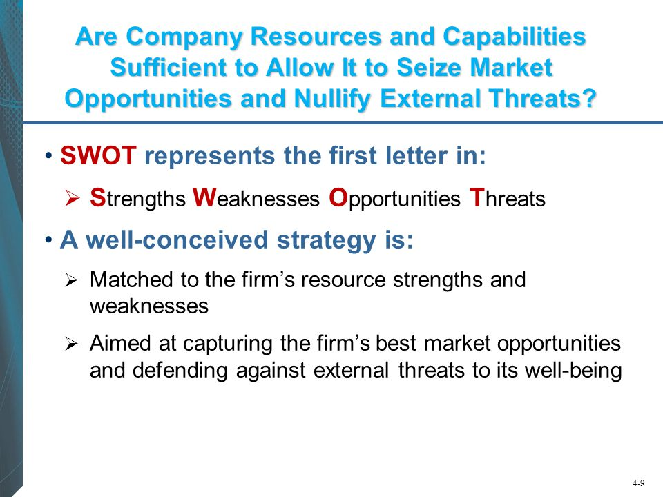 SWOT represents the first letter in: