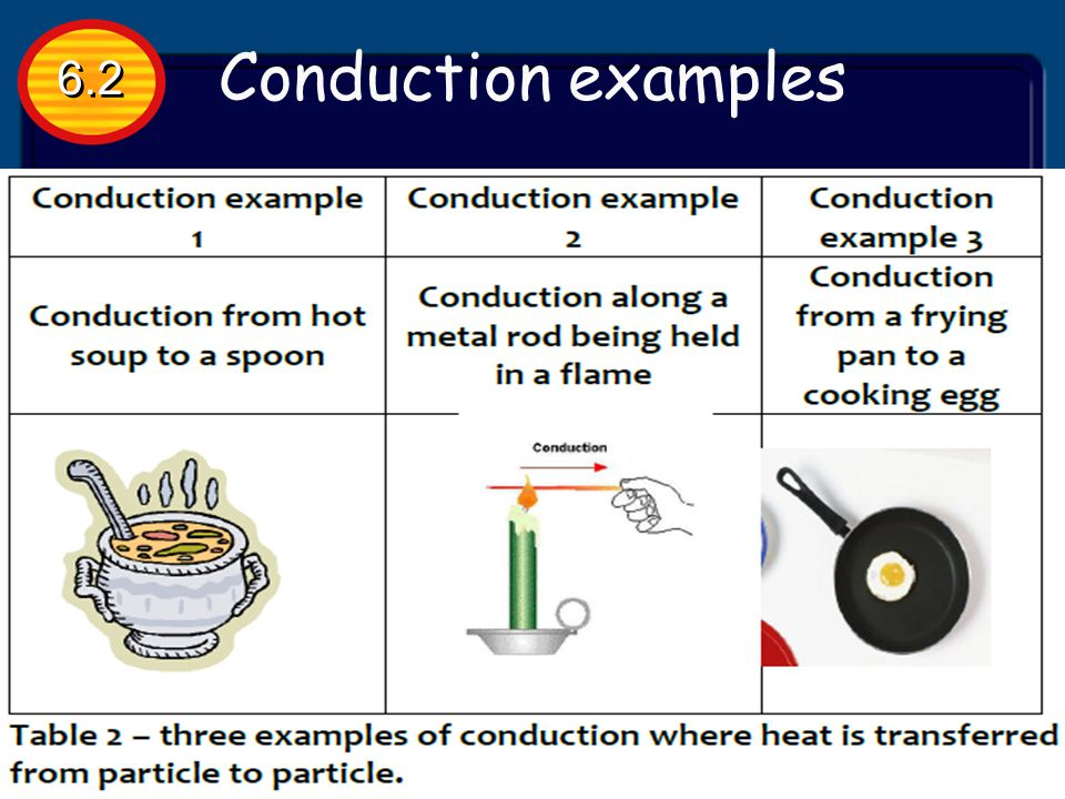 Conduction examples 6.2