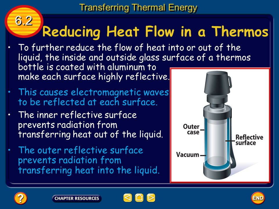 Reducing Heat Flow in a Thermos