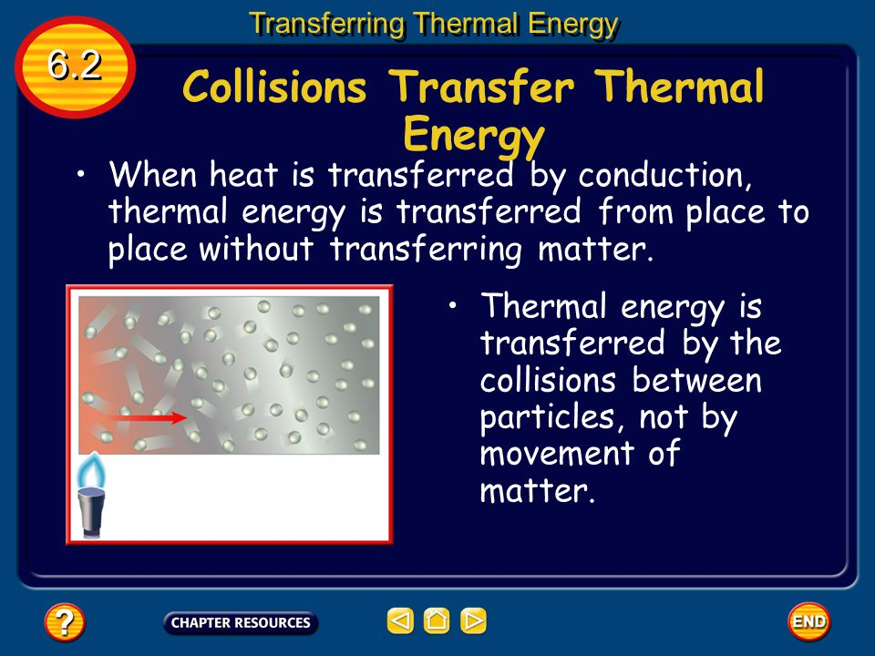 Collisions Transfer Thermal Energy
