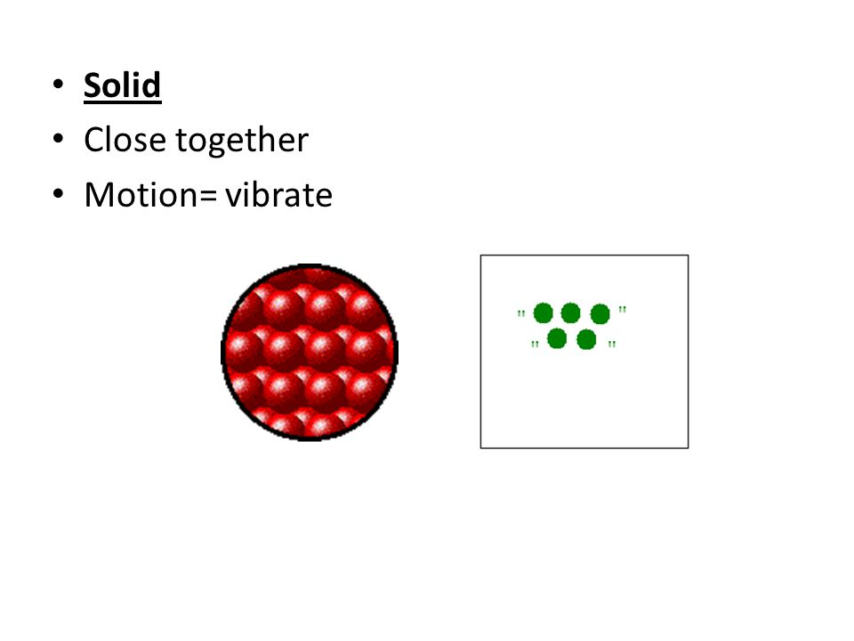 Solid Close together Motion= vibrate