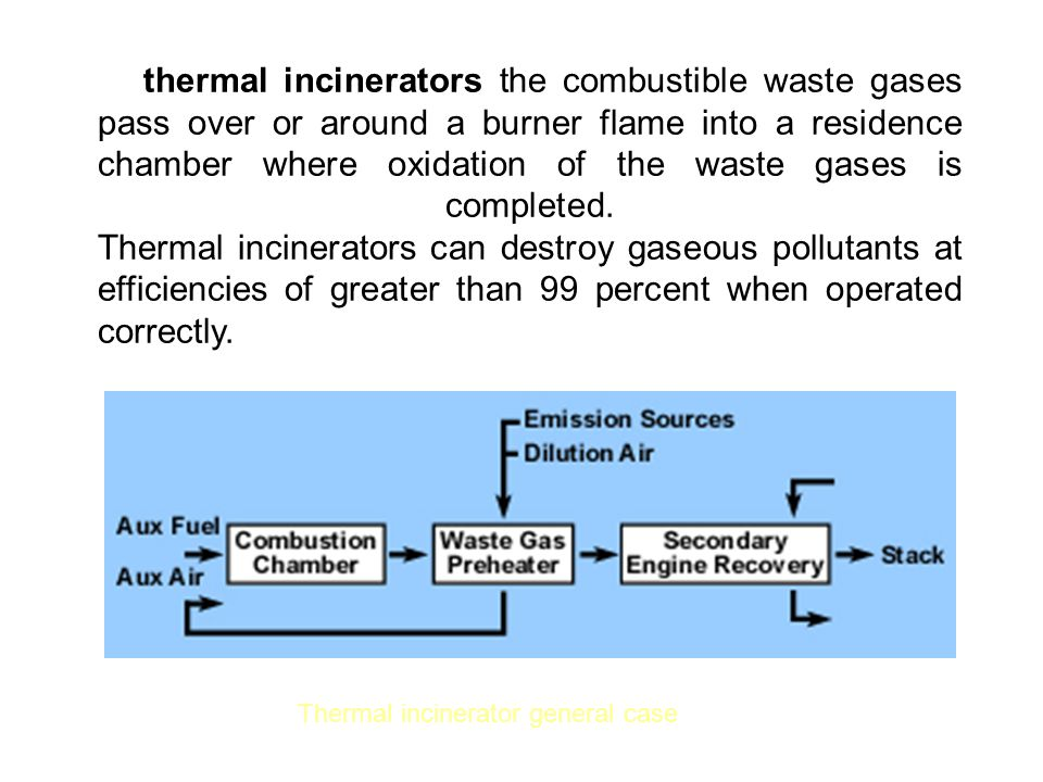 In thermal incinerators the combustible waste gases pass over or around a burner flame into a residence chamber where oxidation of the waste gases is completed. Thermal incinerators can destroy gaseous pollutants at efficiencies of greater than 99 percent when operated correctly.