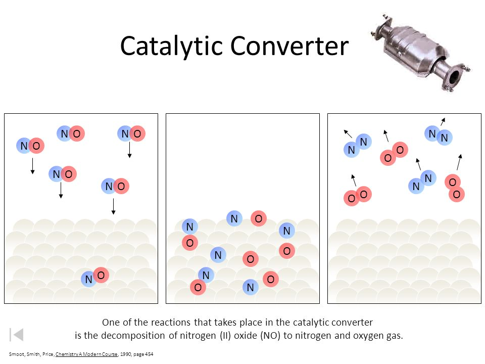 One of the reactions that takes place in the catalytic converter