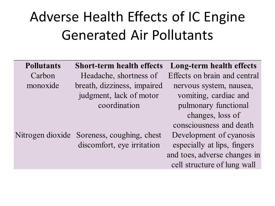 Adverse Health Effects of IC Engine Generated Air Pollutants
