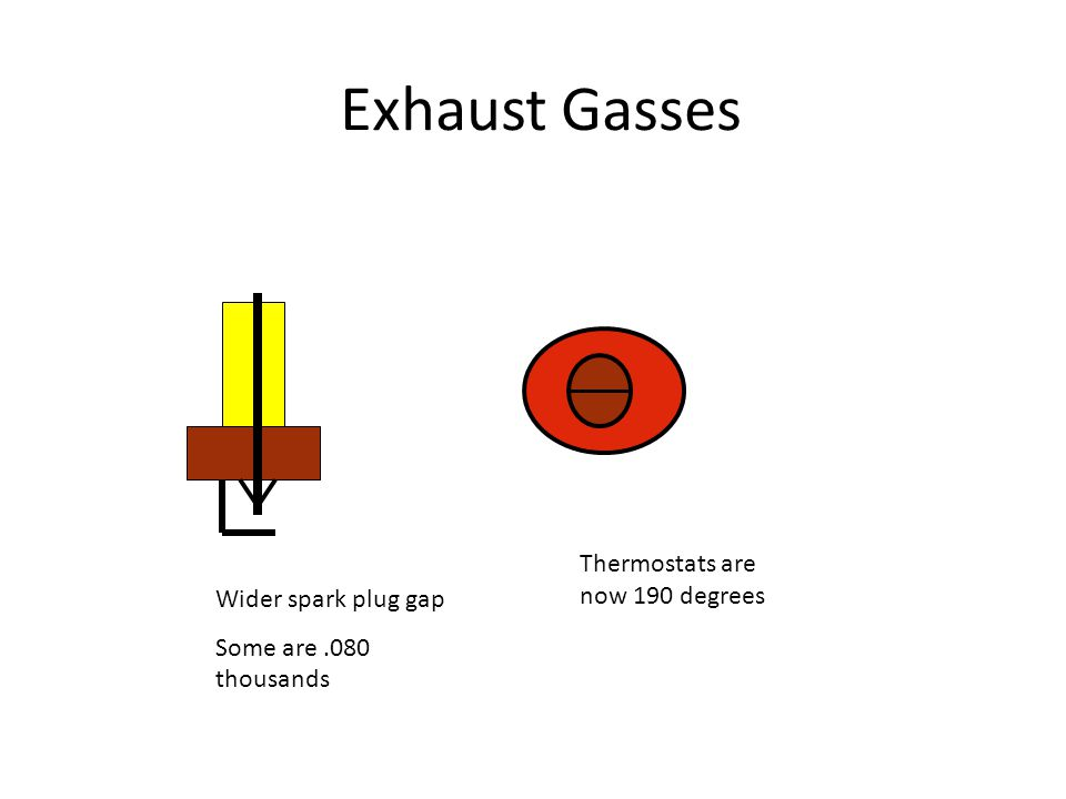 Exhaust Gasses Thermostats are now 190 degrees Wider spark plug gap