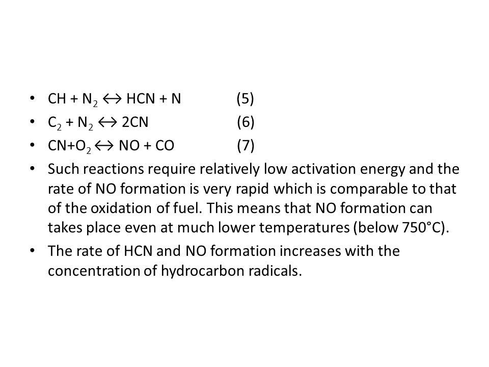 CH + N2 ↔ HCN + N (5) C2 + N2 ↔ 2CN (6) CN+O2 ↔ NO + CO (7)