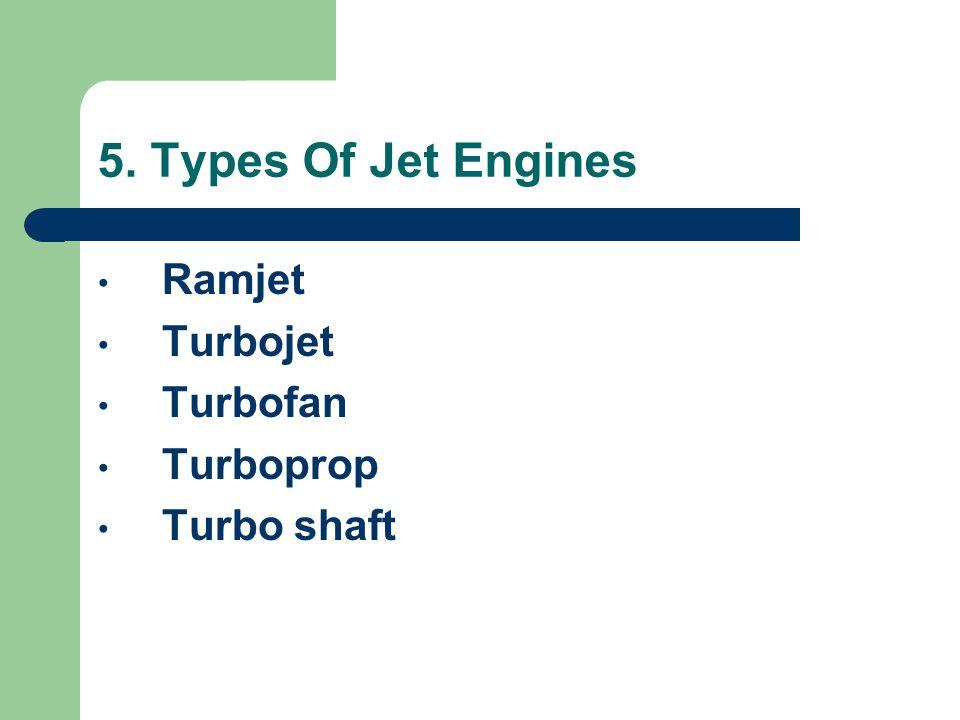 5. Types Of Jet Engines Ramjet Turbojet Turbofan Turboprop Turbo shaft