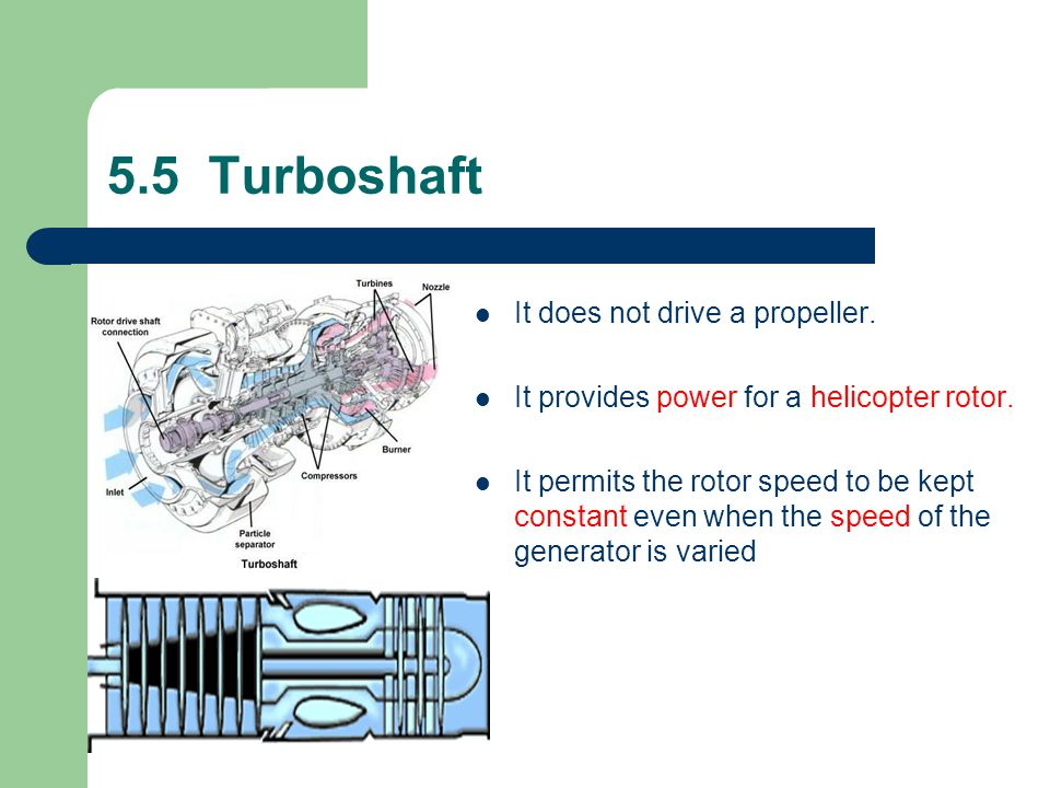 5.5 Turboshaft It does not drive a propeller.