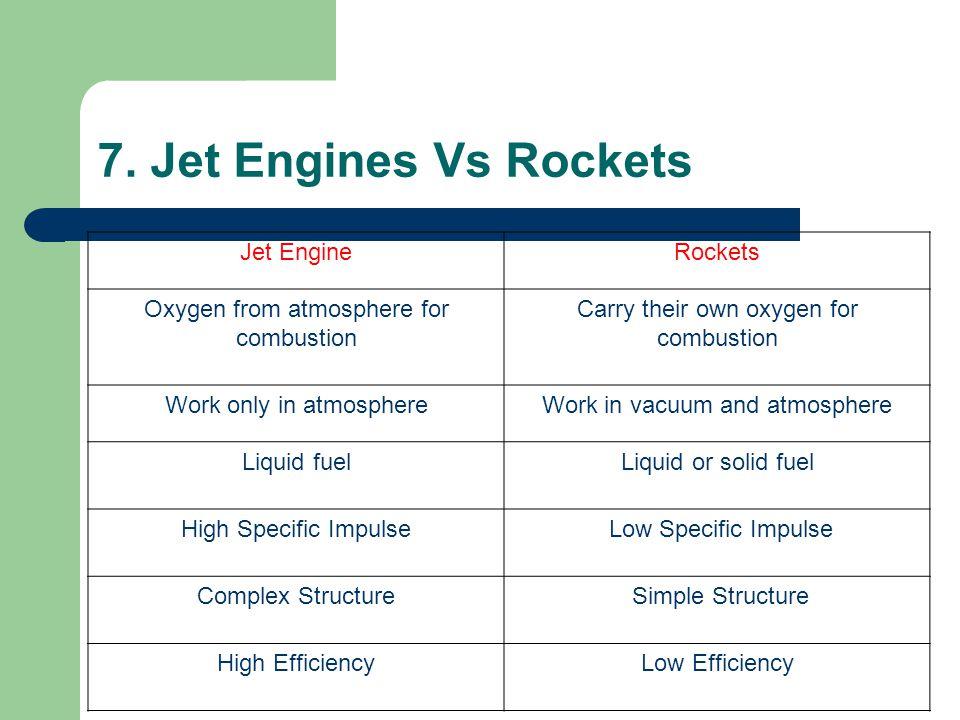 7. Jet Engines Vs Rockets Jet Engine Rockets