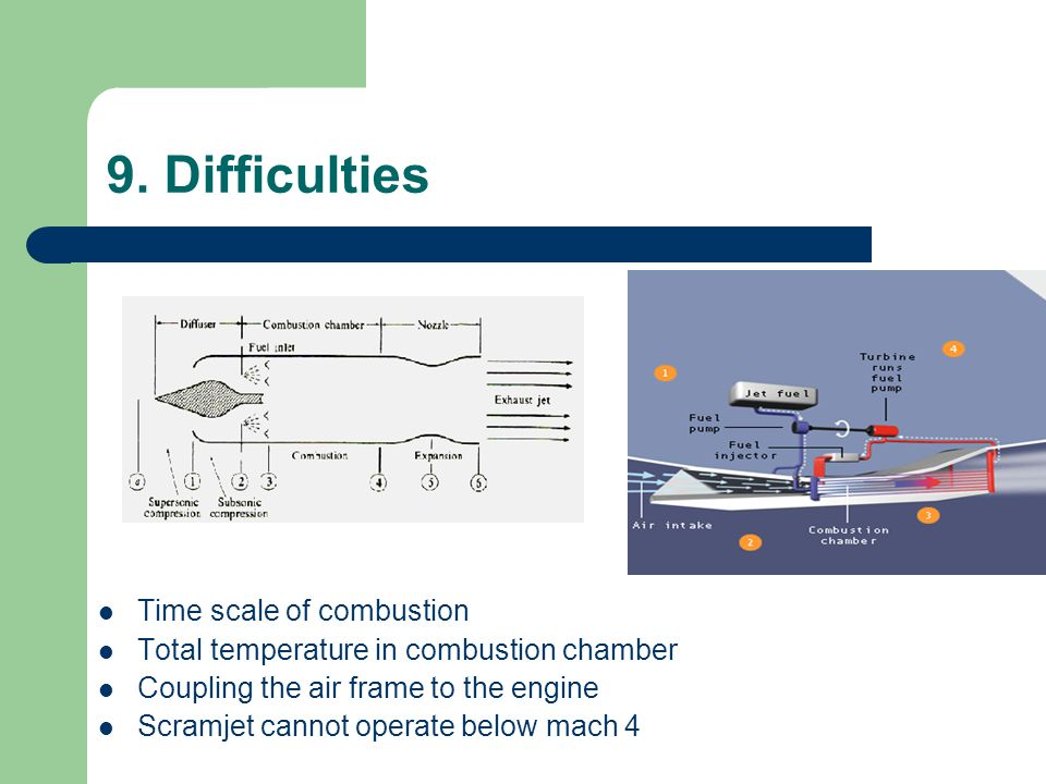 9. Difficulties Time scale of combustion